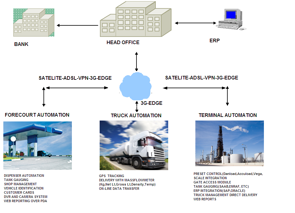 fuel-presentation2